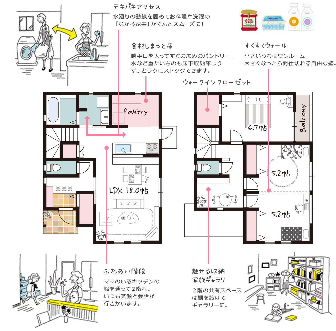 新企画型住宅「YAMATO casa STYLE」 Style02参考間取り図