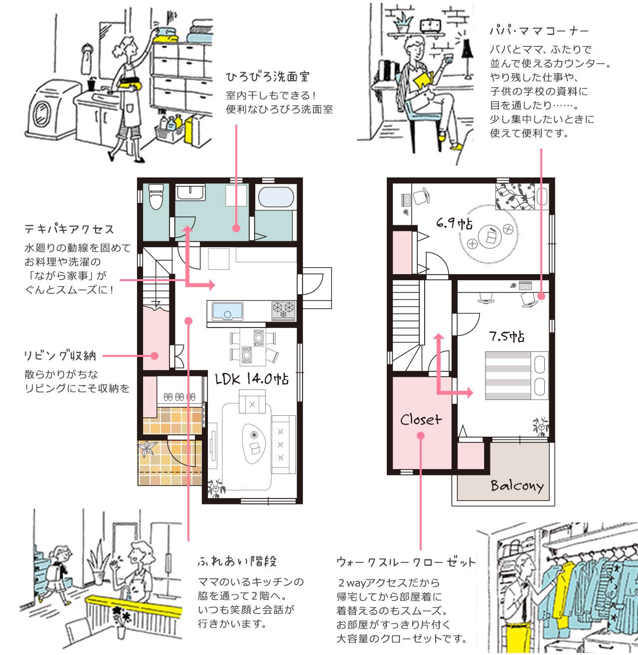 新企画型住宅「YAMATO casa STYLE」 Style01参考間取り図