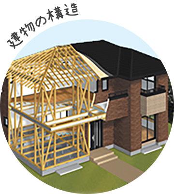 建物の構造